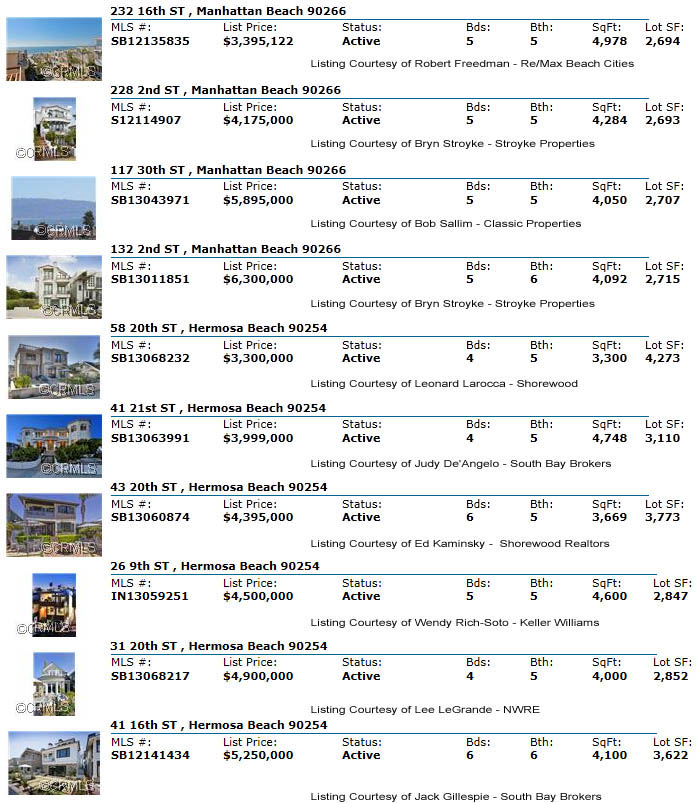 Walkstreet Homes For Sale